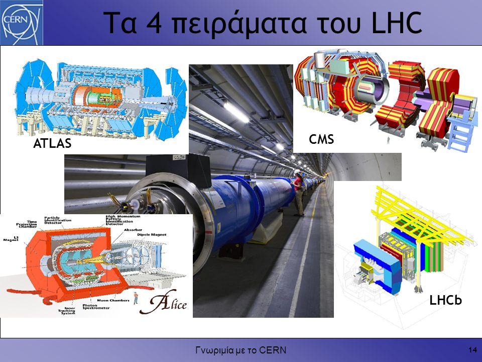 Γνωριμία με το CERN 14 Τα 4 πειράματα του LHC CMS ATLAS LHCb