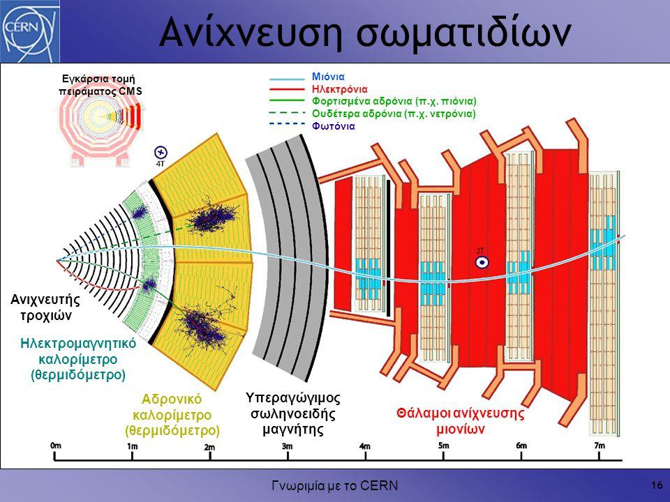 Γνωριμία με το CERN 16 Ανίχνευση σωματιδίων Μιόνια Ηλεκτρόνια Φορτισμένα αδρόνια (π.χ. πιόνια) Ουδέτερα αδρόνια (π.χ. νετρόνια) Φωτόνια Εγκάρσια τομή