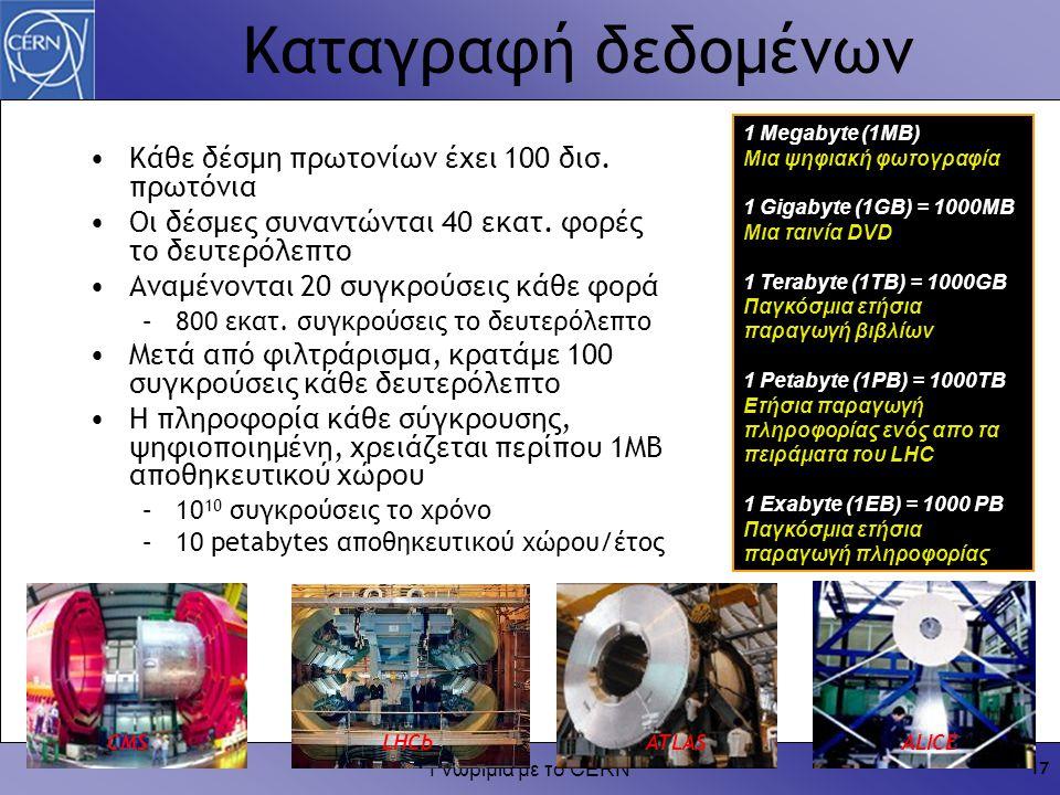 Γνωριμία με το CERN 17 Καταγραφή δεδομένων Κάθε δέσμη πρωτονίων έχει 100 δισ. πρωτόνια Οι δέσμες συναντώνται 40 εκατ. φορές το δευτερόλεπτο Αναμένοντα