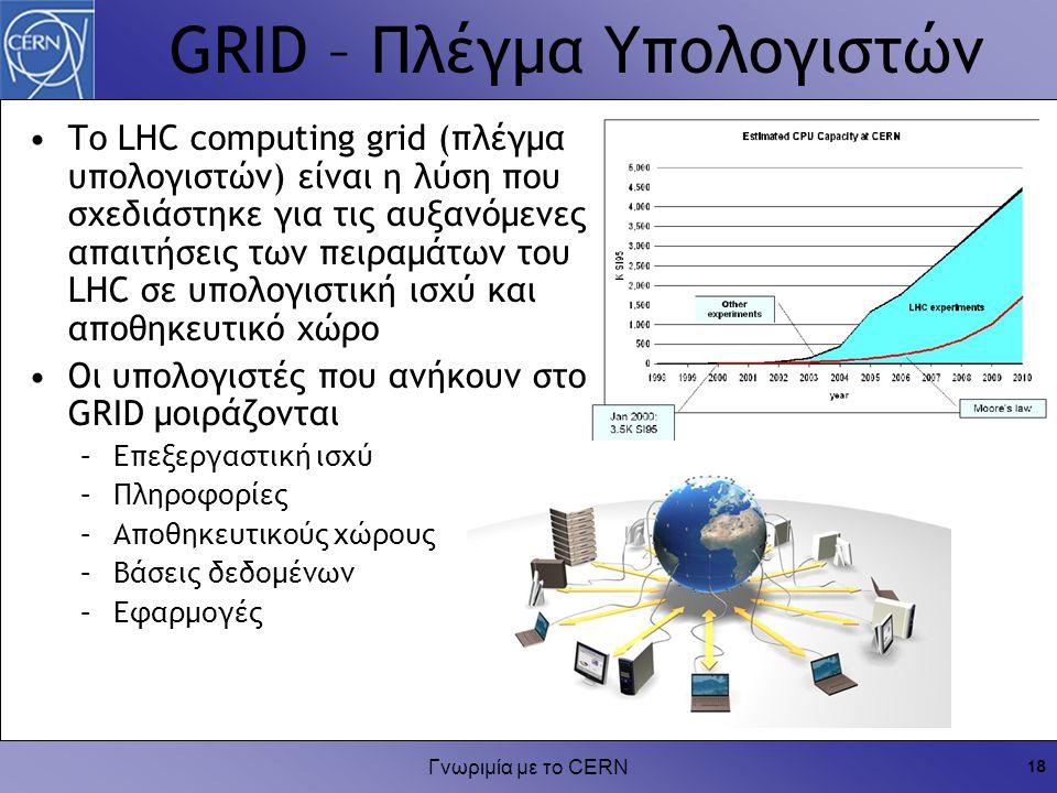 Γνωριμία με το CERN 18 GRID – Πλέγμα Υπολογιστών To LHC computing grid (πλέγμα υπολογιστών) είναι η λύση που σχεδιάστηκε για τις αυξανόμενες απαιτήσει