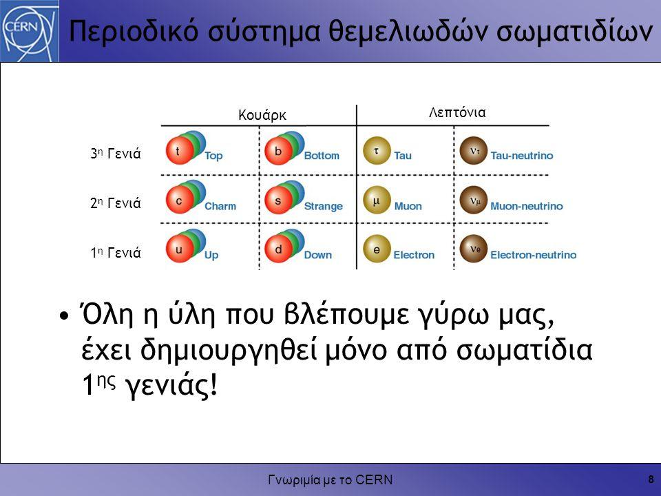 Γνωριμία με το CERN 8 Περιοδικό σύστημα θεμελιωδών σωματιδίων Όλη η ύλη που βλέπουμε γύρω μας, έχει δημιουργηθεί μόνο από σωματίδια 1 ης γενιάς! Κουάρ