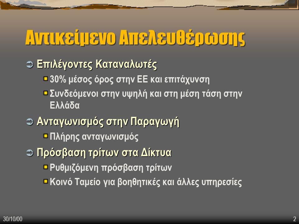 30/10/002 Αντικείμενο Απελευθέρωσης  Επιλέγοντες Καταναλωτές 30% μέσος όρος στην ΕΕ και επιτάχυνση Συνδεόμενοι στην υψηλή και στη μέση τάση στην Ελλάδα  Ανταγωνισμός στην Παραγωγή Πλήρης ανταγωνισμός  Πρόσβαση τρίτων στα Δίκτυα Ρυθμιζόμενη πρόσβαση τρίτων Κοινό Ταμείο για βοηθητικές και άλλες υπηρεσίες