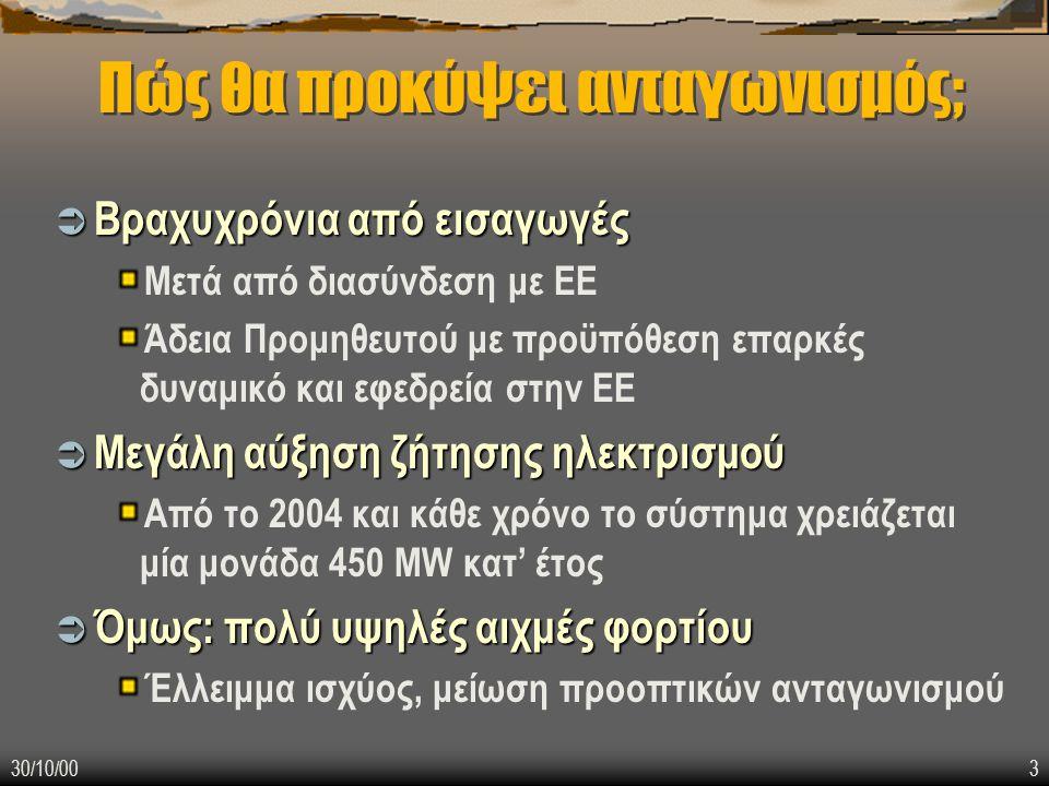 30/10/003 Πώς θα προκύψει ανταγωνισμός;  Βραχυχρόνια από εισαγωγές Μετά από διασύνδεση με ΕΕ Άδεια Προμηθευτού με προϋπόθεση επαρκές δυναμικό και εφεδρεία στην ΕΕ  Μεγάλη αύξηση ζήτησης ηλεκτρισμού Από το 2004 και κάθε χρόνο το σύστημα χρειάζεται μία μονάδα 450 MW κατ' έτος  Όμως: πολύ υψηλές αιχμές φορτίου Έλλειμμα ισχύος, μείωση προοπτικών ανταγωνισμού