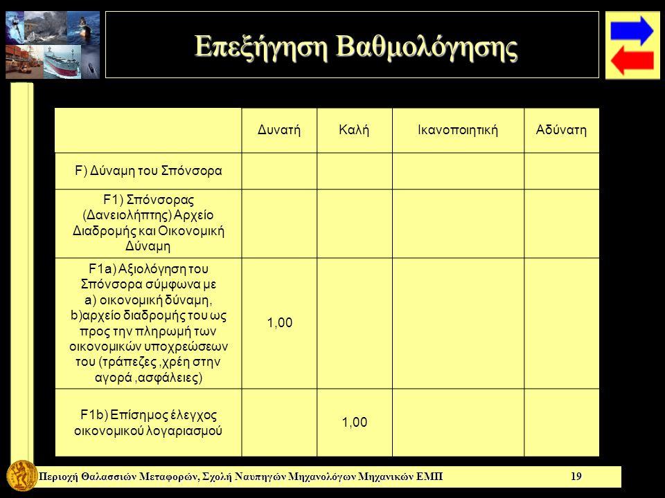 Επεξήγηση Βαθμολόγησης Επεξήγηση Βαθμολόγησης Περιοχή Θαλασσιών Μεταφορών, Σχολή Ναυπηγών Μηχανολόγων Μηχανικών ΕΜΠ 19 ΔυνατήΚαλήΙκανοποιητικήΑδύνατη F) Δύναμη του Σπόνσορα F1) Σπόνσορας (Δανειολήπτης) Αρχείο Διαδρομής και Οικονομική Δύναμη F1a) Αξιολόγηση του Σπόνσορα σύμφωνα με a) οικονομική δύναμη, b)αρχείο διαδρομής του ως προς την πληρωμή των οικονομικών υποχρεώσεων του (τράπεζες,χρέη στην αγορά,ασφάλειες) 1,00 F1b) Επίσημος έλεγχος οικονομικού λογαριασμού 1,00