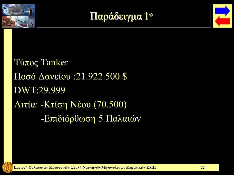 Παράδειγμα 1 ο Περιοχή Θαλασσιών Μεταφορών, Σχολή Ναυπηγών Μηχανολόγων Μηχανικών ΕΜΠ 22 Τύπος Tanker Ποσό Δανείου :21.922.500 $ DWT:29.999 Αιτία: -Κτίση Νέου (70.500) -Επιδιόρθωση 5 Παλαιών