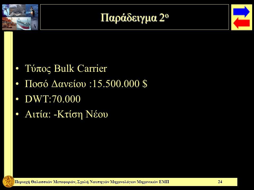 Παράδειγμα 2 ο Παράδειγμα 2 ο Περιοχή Θαλασσιών Μεταφορών, Σχολή Ναυπηγών Μηχανολόγων Μηχανικών ΕΜΠ 24 Τύπος Bulk Carrier Ποσό Δανείου :15.500.000 $ DWT:70.000 Αιτία: -Κτίση Νέου