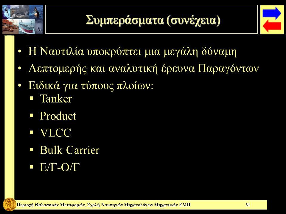 Συμπεράσματα (συνέχεια) Συμπεράσματα (συνέχεια) Περιοχή Θαλασσιών Μεταφορών, Σχολή Ναυπηγών Μηχανολόγων Μηχανικών ΕΜΠ 31 Η Ναυτιλία υποκρύπτει μια μεγάλη δύναμη Λεπτομερής και αναλυτική έρευνα Παραγόντων Ειδικά για τύπους πλοίων:  Tanker  Product  VLCC  Bulk Carrier  Ε/Γ-Ο/Γ