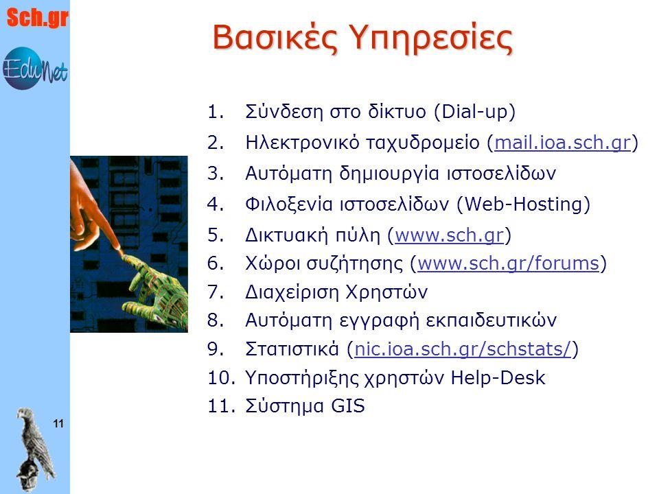 Sch.gr 11 Βασικές Υπηρεσίες 1.Σύνδεση στο δίκτυο (Dial-up) 2.Ηλεκτρονικό ταχυδρομείο (mail.ioa.sch.gr) 3.Αυτόματη δημιουργία ιστοσελίδων 4.Φιλοξενία ι
