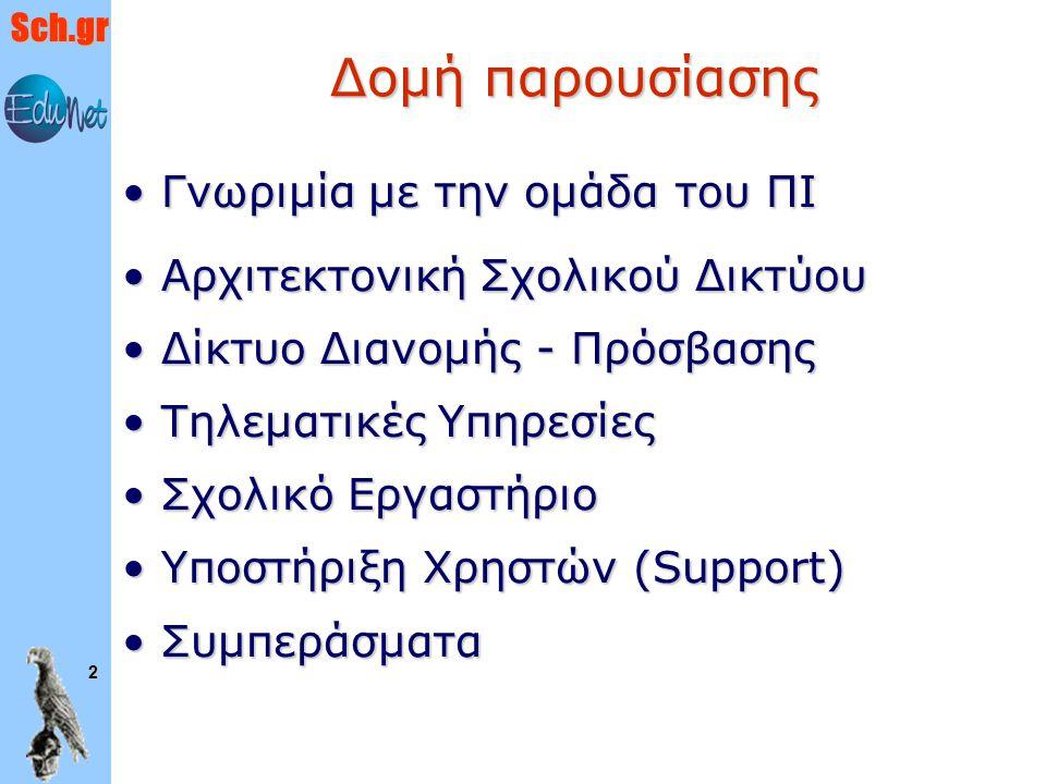 Sch.gr 23Συμπεράσματα Επιτυχημένη υλοποίηση λόγω της καλής συνεργασίας μεταξύ Ερευνητικών Κέντρων, Πανεπιστημίων, ΤΕΙ, ΕΔΕΤ και σχολικών κοινοτήτωνΕπιτυχημένη υλοποίηση λόγω της καλής συνεργασίας μεταξύ Ερευνητικών Κέντρων, Πανεπιστημίων, ΤΕΙ, ΕΔΕΤ και σχολικών κοινοτήτων Αξιοποίηση τεχνογνωσίας ιδρυμάτων τριτοβάθμιας εκπαίδευσηςΑξιοποίηση τεχνογνωσίας ιδρυμάτων τριτοβάθμιας εκπαίδευσης Ποικιλία παρεχόμενων υπηρεσιών στα σχολείαΠοικιλία παρεχόμενων υπηρεσιών στα σχολεία Περιβάλλον διερεύνησης της χρήσης των νέων τεχνολογιών στην εκπαίδευσηΠεριβάλλον διερεύνησης της χρήσης των νέων τεχνολογιών στην εκπαίδευση Δημιουργεί τις προϋποθέσεις για ανάπτυξη εκπαιδευτικού περιεχομένουΔημιουργεί τις προϋποθέσεις για ανάπτυξη εκπαιδευτικού περιεχομένου