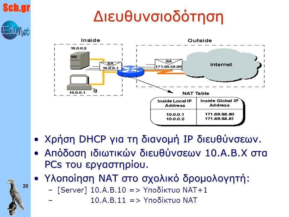 Sch.gr 20Διευθυνσιοδότηση Χρήση DHCP για τη διανομή IP διευθύνσεων.Χρήση DHCP για τη διανομή IP διευθύνσεων. Απόδοση ιδιωτικών διευθύνσεων 10.Α.Β.Χ στ