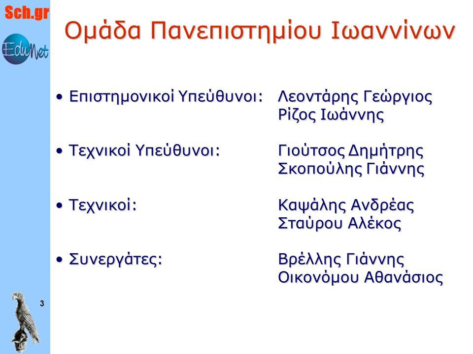 Sch.gr 3 Ομάδα Πανεπιστημίου Ιωαννίνων Επιστημονικοί Υπεύθυνοι:Λεοντάρης ΓεώργιοςΕπιστημονικοί Υπεύθυνοι:Λεοντάρης Γεώργιος Ρίζος Ιωάννης Ρίζος Ιωάννη