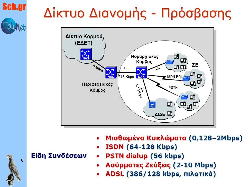 Sch.gr 6 Δίκτυο Διανομής - Πρόσβασης Μισθωμένα Κυκλώματα (0,128–2Mbps) ISDN (64-128 Kbps) PSTN dialup (56 kbps) Ασύρματες Ζεύξεις (2-10 Mbps) ADSL (38