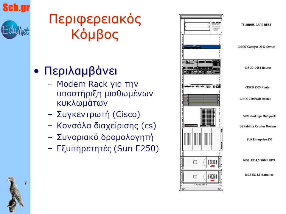 Sch.gr 8 Νομαρχιακός Κόμβος ΠεριλαμβάνειΠεριλαμβάνει –Modem Rack για την υποστήριξη μισθωμένων κυκλωμάτων –Συγκεντρωτή (Cisco) Νομαρχιακός Κόμβος CISCO 3640 12 Μισθωμένες γραμμές (LL) 60 Dial-up Συνδέσεις (απλές και ISDN) TELINDUS CN4 Modem Rack MGE EX-30 UPS ΙΚΡΙΩΜΑ