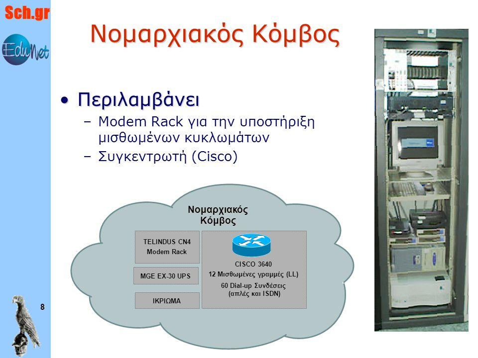 Sch.gr 8 Νομαρχιακός Κόμβος ΠεριλαμβάνειΠεριλαμβάνει –Modem Rack για την υποστήριξη μισθωμένων κυκλωμάτων –Συγκεντρωτή (Cisco) Νομαρχιακός Κόμβος CISC