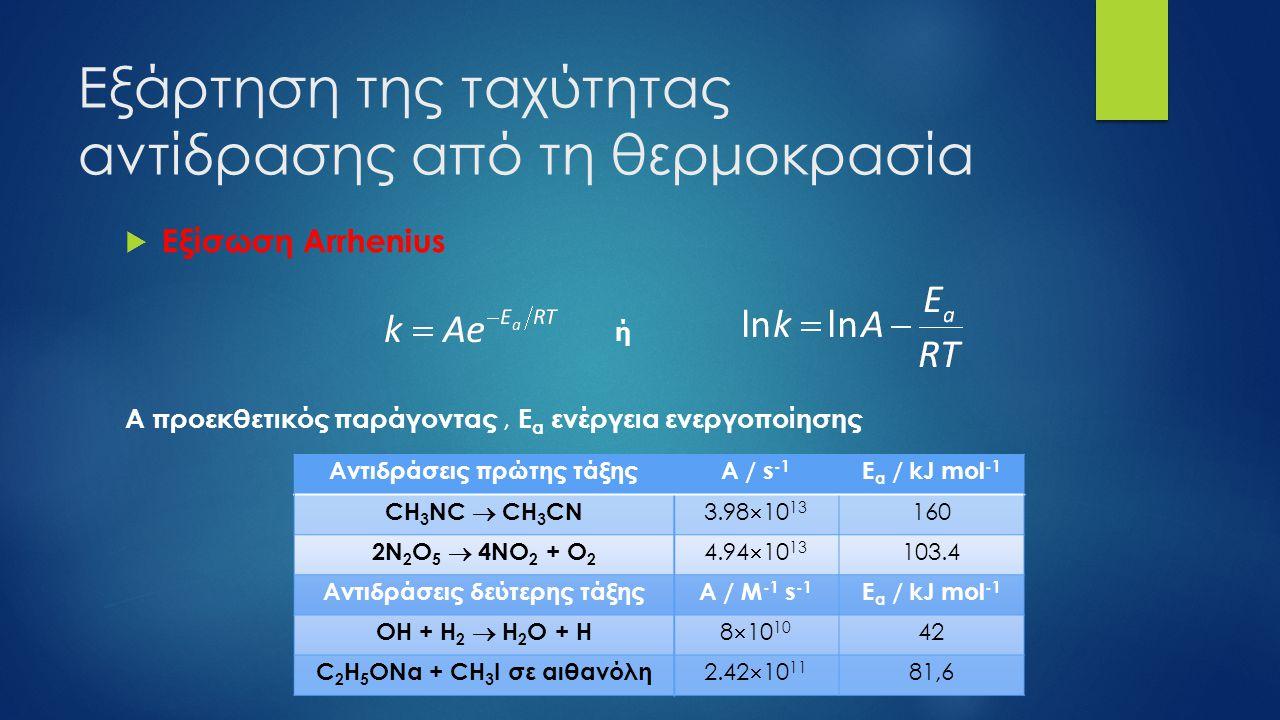 Εξάρτηση της ταχύτητας αντίδρασης από τη θερμοκρασία  Με βάση την εξίσωση Arrhenius [lnk=lnA-(E a /RT)], η γραφική παράσταση του lnk ως προς 1/Τ είναι μια ευθεία, με το lnΑ να δίνεται από την τετμημένη του άξονα y (για 1/Τ  0) και το -E a /R να προσδιορίζεται από την κλίση της ευθείας.