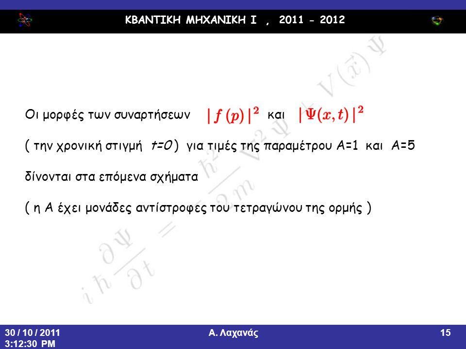 ΚΒΑΝΤΙΚΗ ΜΗΧΑΝΙΚΗ Ι, 2011 - 2012 Α. Λαχανάς30 / 10 / 2011 3:12:30 PM 15 Οι μορφές των συναρτήσεων και ( την χρονική στιγμή t=0 ) για τιμές της παραμέτ