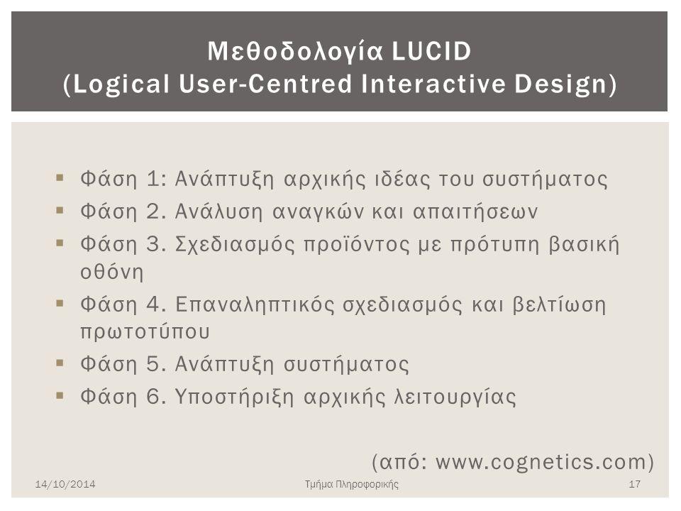Σχεδίαση διαδραστικών συστημάτων Πρωτοτυποποίηση ΕΠΛ 435: Αλληλεπίδραση Ανθρώπου Υπολογιστή