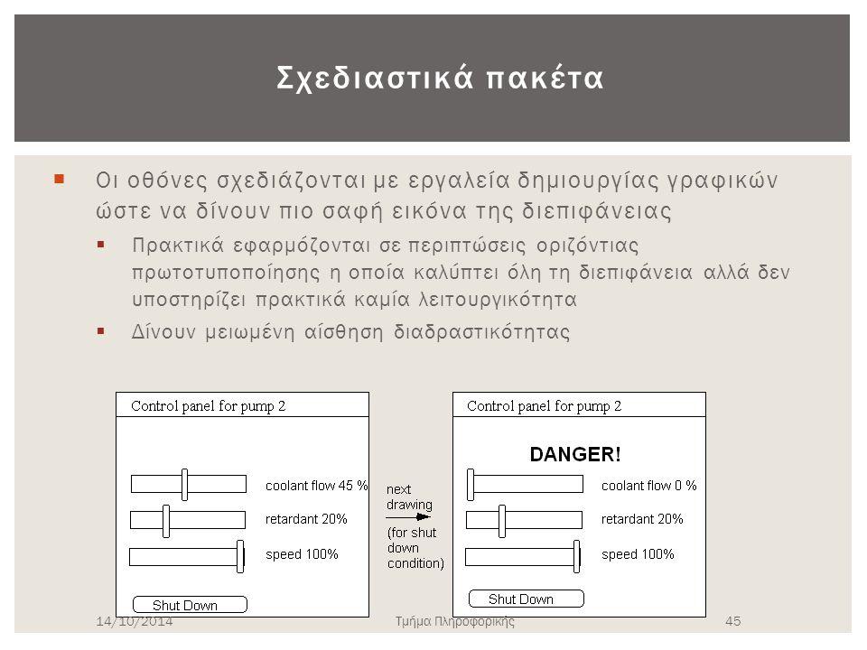 Ενδιάμεση πιστότητα (ΙΙ)  Παραδείγματα:  Σχεδιαστικά πακέτα  Ο μάγος του Οζ ('Wizard of Oz')  Προσομοιώσεις με κώδικα  Λογισμικό καθορισμού της μορφής της διεπιφάνειας (layout) 14/10/201444Τμήμα Πληροφορικής
