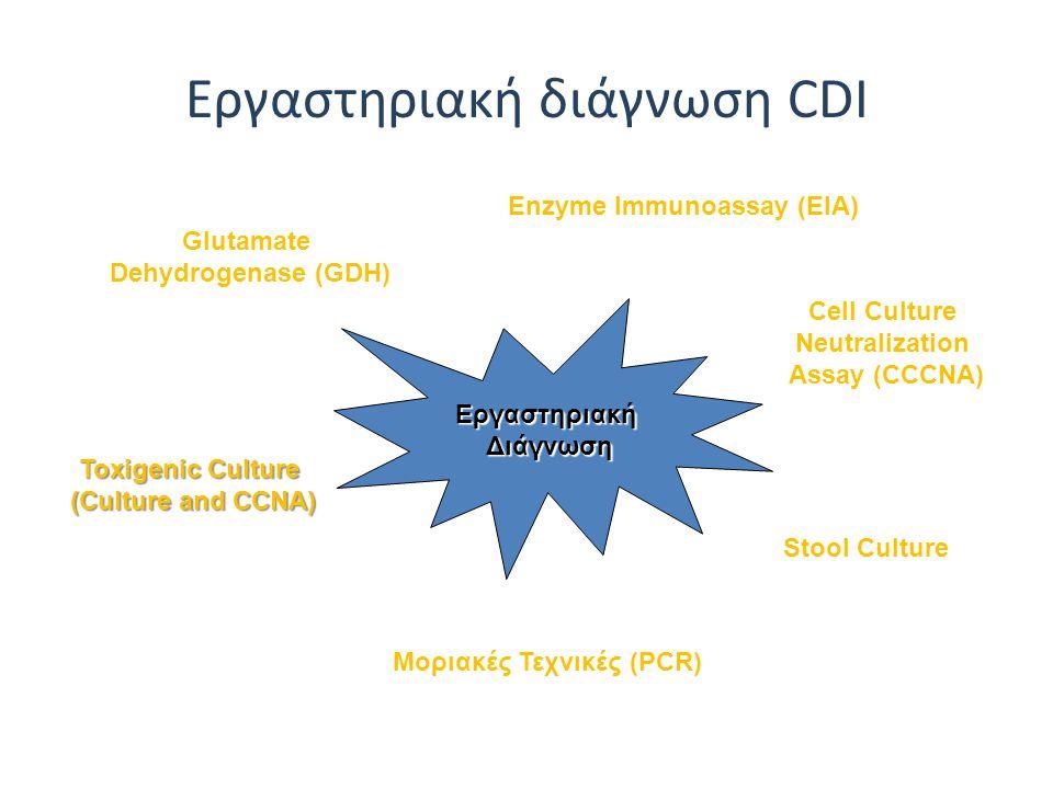 Εργαστηριακή διάγνωση CDI ΕργαστηριακήΔιάγνωση Enzyme Immunoassay (EIA) Glutamate Dehydrogenase (GDH) Cell Culture Neutralization Assay (CCCNA) Toxige