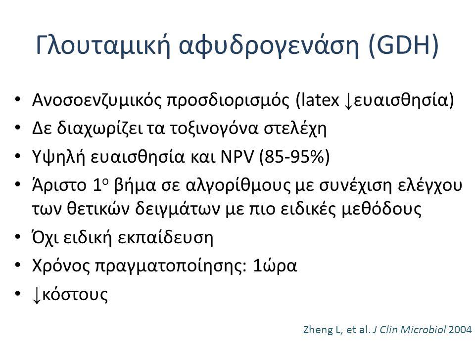 Γλουταμική αφυδρογενάση (GDH) Ανοσοενζυμικός προσδιορισμός (latex ↓ ευαισθησία) Δε διαχωρίζει τα τοξινογόνα στελέχη Υψηλή ευαισθησία και NPV (85-95%)
