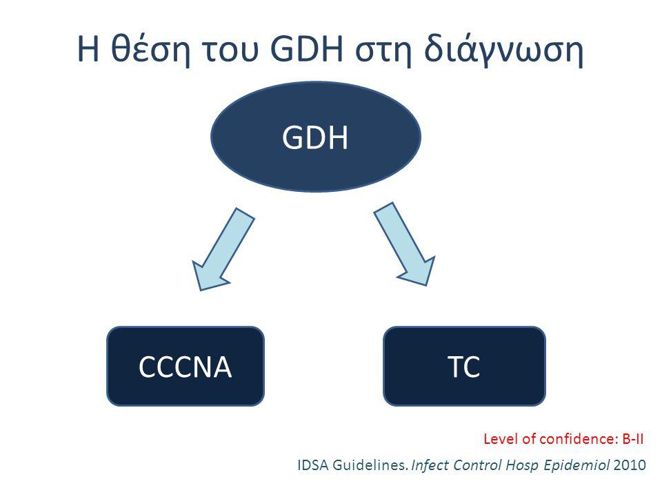 GDH CCCNATC Η θέση του GDH στη διάγνωση IDSA Guidelines. Infect Control Hosp Epidemiol 2010 Level of confidence: B-II