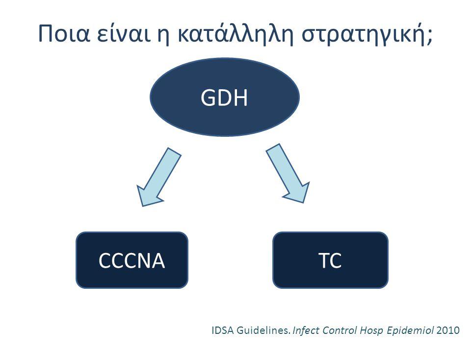 GDH CCCNATC Ποια είναι η κατάλληλη στρατηγική; IDSA Guidelines. Infect Control Hosp Epidemiol 2010