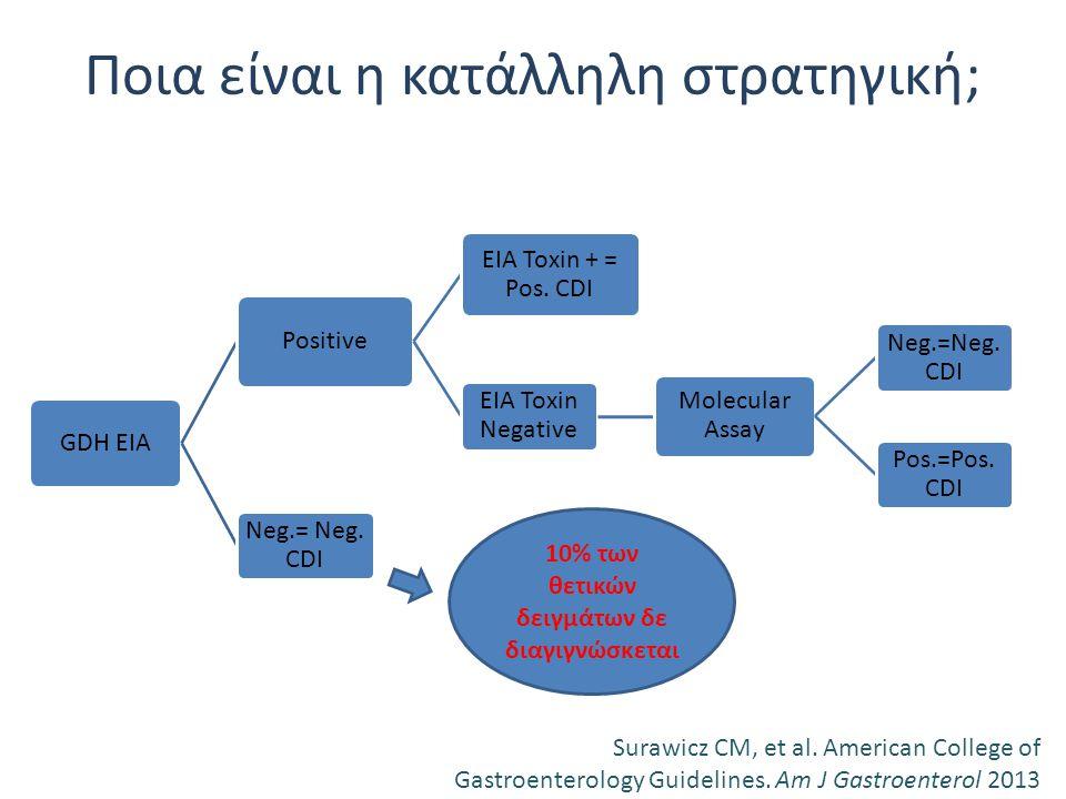 Ποια είναι η κατάλληλη στρατηγική; Surawicz CM, et al. American College of Gastroenterology Guidelines. Am J Gastroenterol 2013 GDH EIA Positive EIA T