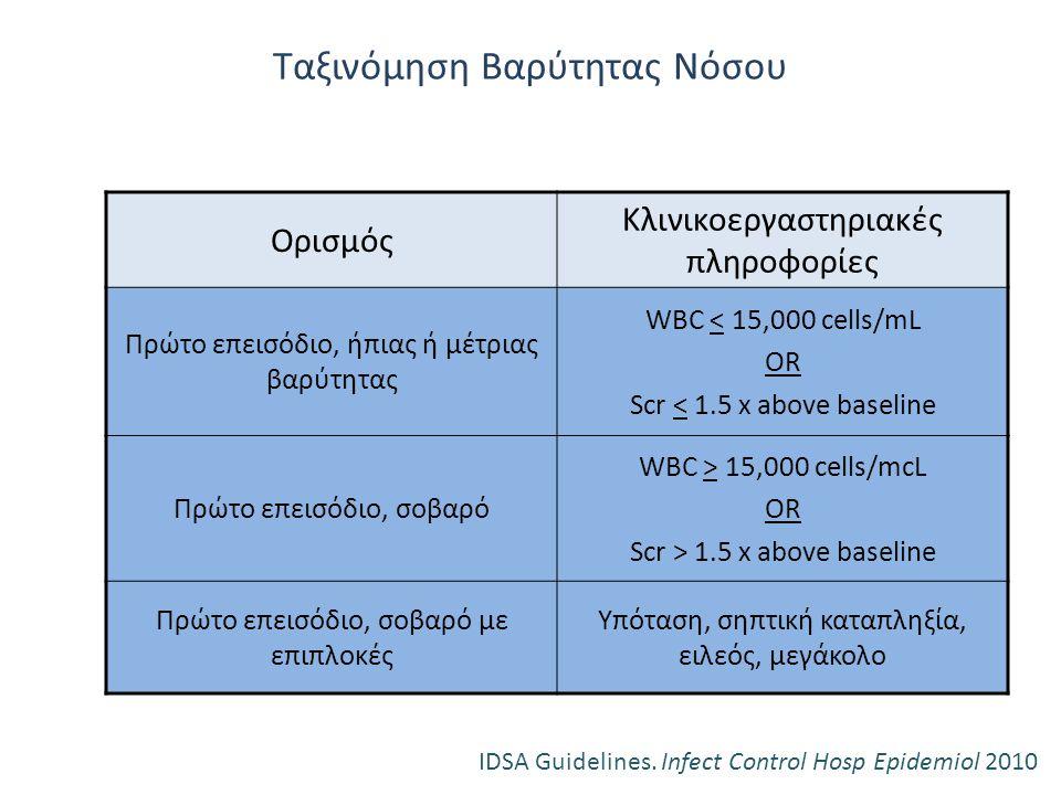 Ταξινόμηση Βαρύτητας Νόσου Ορισμός Κλινικοεργαστηριακές πληροφορίες Πρώτο επεισόδιο, ήπιας ή μέτριας βαρύτητας WBC < 15,000 cells/mL OR Scr < 1.5 x ab