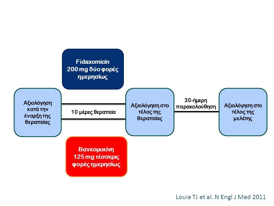 30-ήμερη παρακολούθηση Fidaxomicin 200 mg δύο φορές ημερησίως Βανκομυκίνη 125 mg τέσσερις φορές ημερησίως 10 μέρες θεραπεία Αξιολόγηση κατά την έναρξη