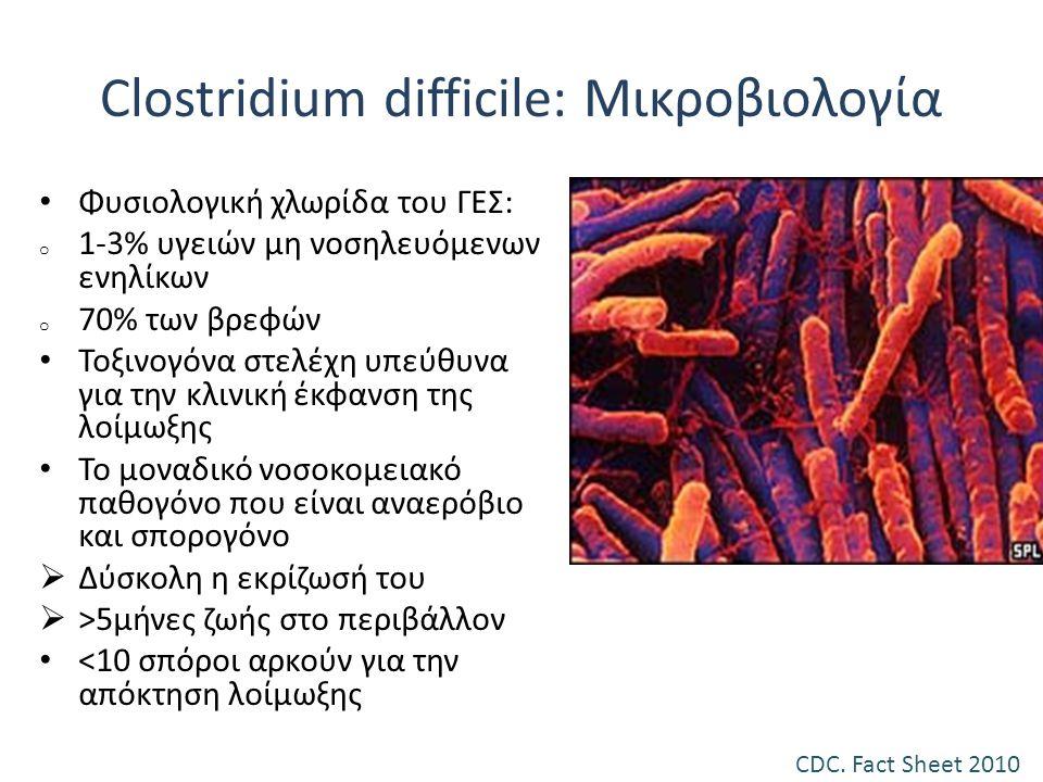  Τοξικοί Παράγοντες:  Toxin A (TcdA)  Toxin B (TcdB)  Βλεννογονική βλάβη  Δυαδική τοξίνη απομονώνεται στο 6% των C.