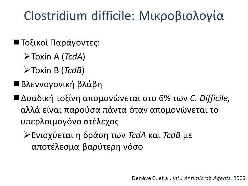  Τοξικοί Παράγοντες:  Toxin A (TcdA)  Toxin B (TcdB)  Βλεννογονική βλάβη  Δυαδική τοξίνη απομονώνεται στο 6% των C. Difficile, αλλά είναι παρούσα