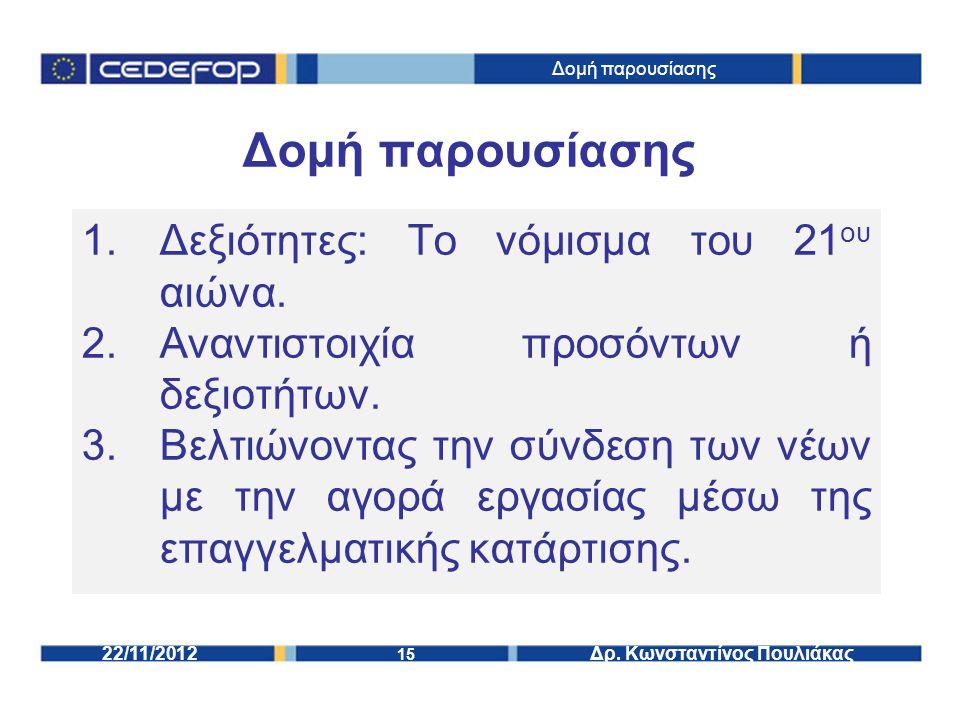 15 Δρ. Κωνσταντίνος Πουλιάκας22/11/2012 Δομή παρουσίασης 1.Δεξιότητες: Το νόμισμα του 21 ου αιώνα.
