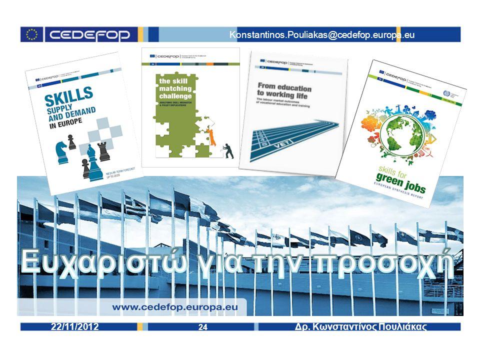 24 Δρ. Κωνσταντίνος Πουλιάκας22/11/2012 Konstantinos.Pouliakas@cedefop.europa.eu