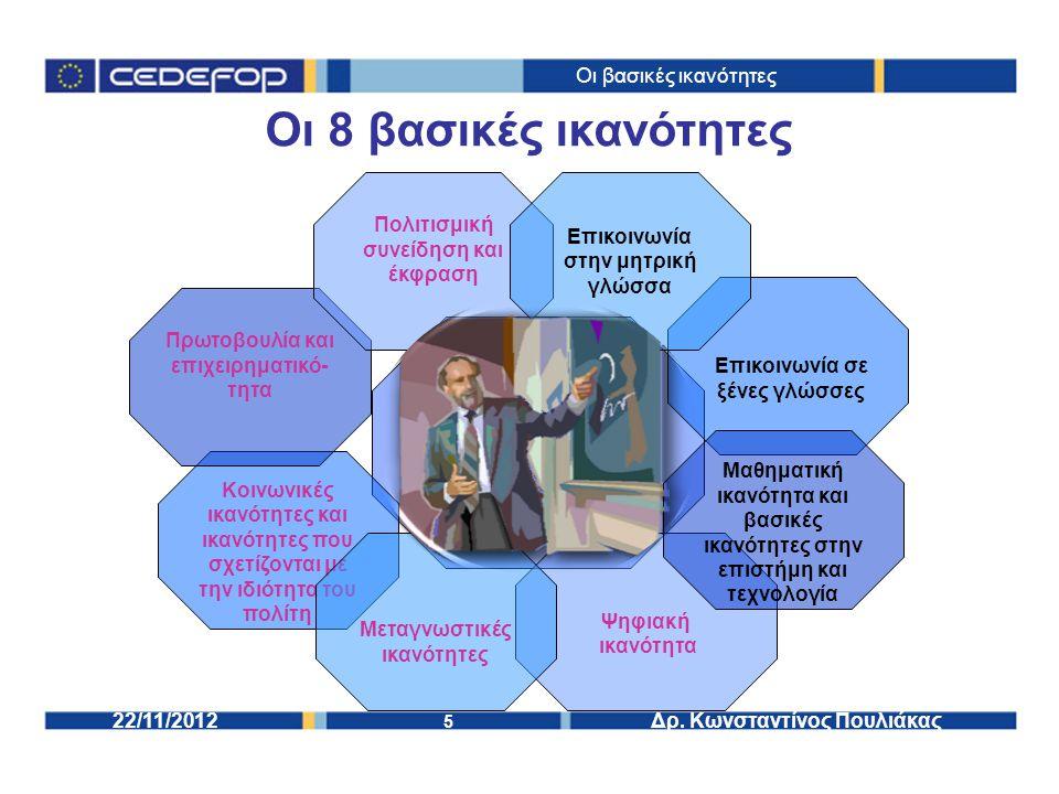 6 Δρ.Κωνσταντίνος Πουλιάκας22/11/2012 Δομή παρουσίασης 1.Δεξιότητες: Το νόμισμα του 21 ου αιώνα.