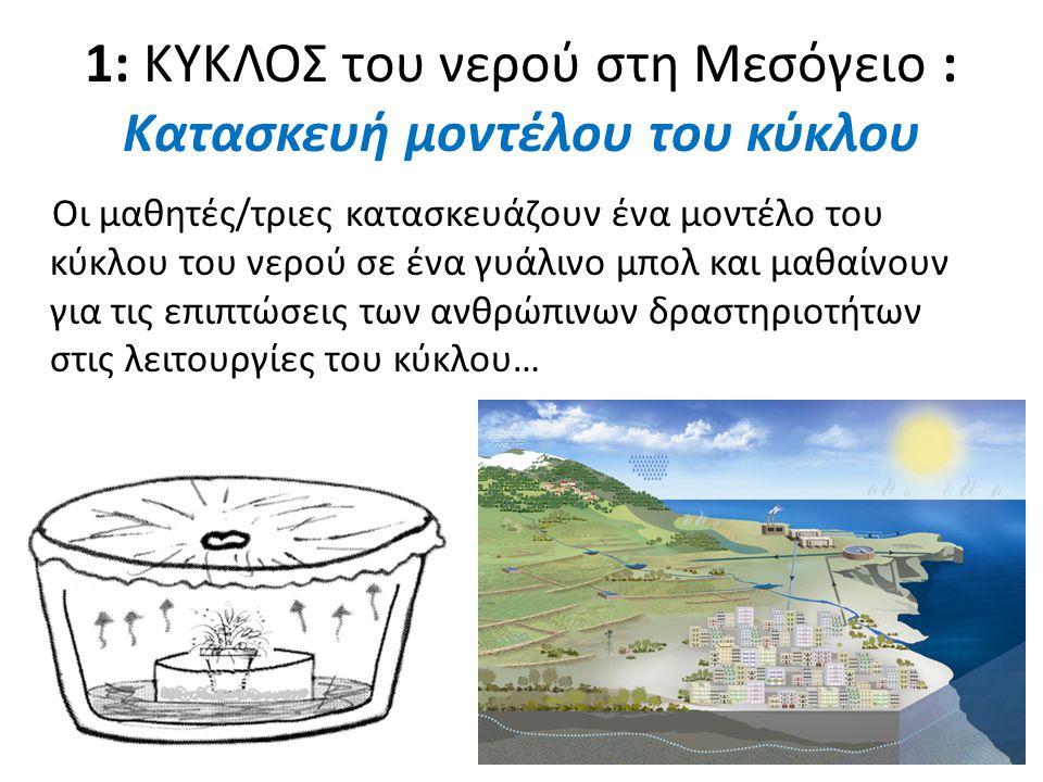 1: ΚΥΚΛΟΣ του νερού στη Μεσόγειο : Κατασκευή μοντέλου του κύκλου Οι μαθητές/τριες κατασκευάζουν ένα μοντέλο του κύκλου του νερού σε ένα γυάλινο μπολ κ