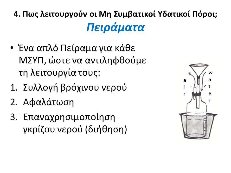 4. Πως λειτουργούν οι Μη Συμβατικοί Υδατικοί Πόροι; Πειράματα Ένα απλό Πείραμα για κάθε ΜΣΥΠ, ώστε να αντιληφθούμε τη λειτουργία τους: 1.Συλλογή βρόχι