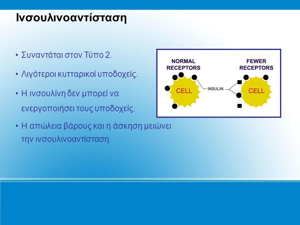 Ινσουλινοαντίσταση Συναντάται στον Τύπο 2. Λιγότεροι κυτταρικοί υποδοχείς. Η ινσουλίνη δεν μπορεί να ενεργοποιήσει τους υποδοχείς. Η απώλεια βάρους κα