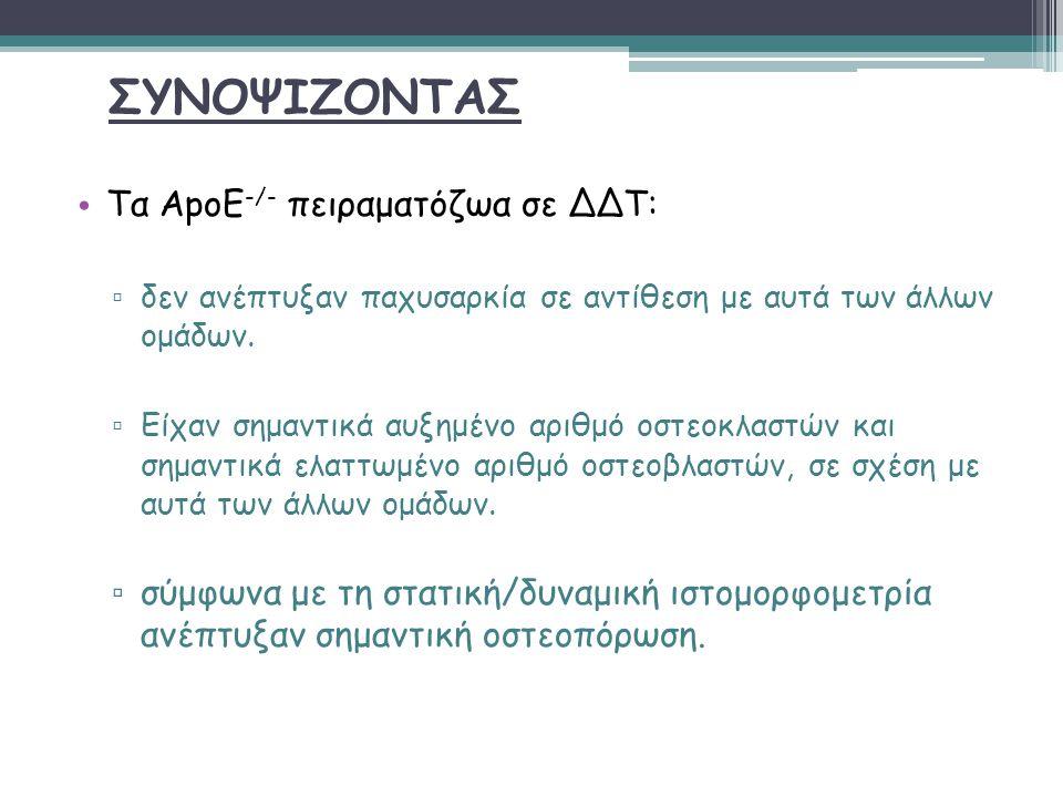 ΣΥΝΟΨΙΖΟΝΤΑΣ Τα ApoE -/- πειραματόζωα σε ΔΔΤ: ▫ δεν ανέπτυξαν παχυσαρκία σε αντίθεση με αυτά των άλλων ομάδων.