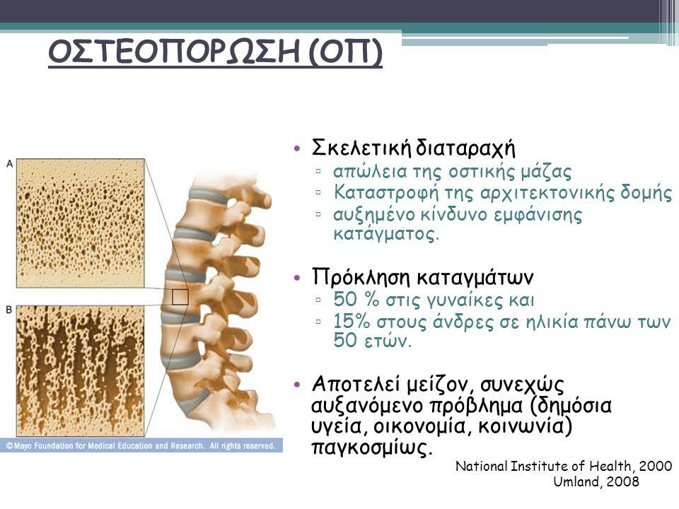 ΟΣΤΕΟΠΟΡΩΣΗ (ΟΠ) Σκελετική διαταραχή ▫ απώλεια της οστικής μάζας ▫ Καταστροφή της αρχιτεκτονικής δομής ▫ αυξημένο κίνδυνο εμφάνισης κατάγματος. Πρόκλη