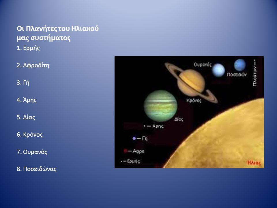 Οι Πλανήτες του Ηλιακού μας συστήματος 1.Ερμής 2.