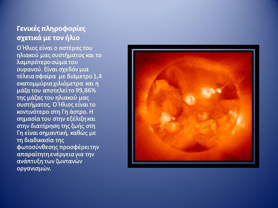 Γενικές πληροφορίες σχετικά με τον ήλιο Ο Ήλιος είναι ο αστέρας του ηλιακού μας συστήματος και το λαμπρότερο σώμα του ουρανού.