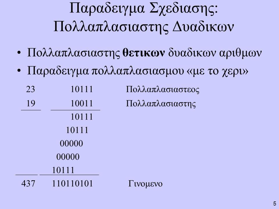 5 Παραδειγμα Σχεδιασης: Πολλαπλασιαστης Δυαδικων Πολλαπλασιαστης θετικων δυαδικων αριθμων Παραδειγμα πολλαπλασιασμου «με το χερι» 23 10111 Πολλαπλασιαστεος 19 10011 Πολλαπλασιαστης 10111 00000 10111 437 110110101 Γινομενο