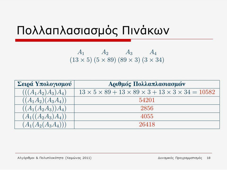 Αλγόριθμοι & Πολυπλοκότητα (Χειμώνας 2011)Δυναμικός Προγραμματισμός 18 Πολλαπλασιασμός Πινάκων