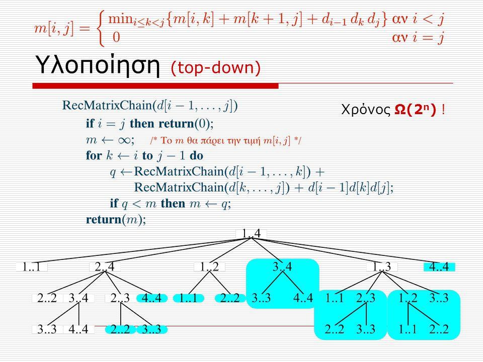 Υλοποίηση (top-down) Χρόνος Ω(2 n ) !