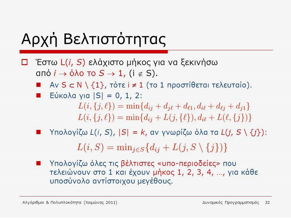 Αλγόριθμοι & Πολυπλοκότητα (Χειμώνας 2011)Δυναμικός Προγραμματισμός 32 Αρχή Βελτιστότητας  Έστω L(i, S) ελάχιστο μήκος για να ξεκινήσω από i  όλο το