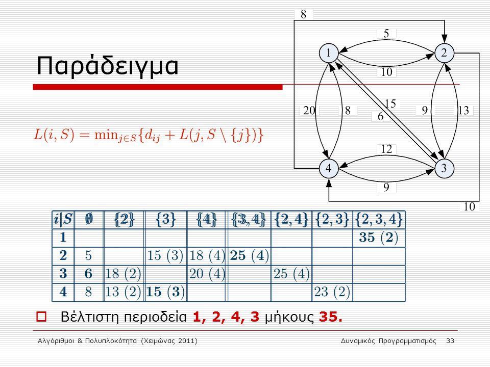 Αλγόριθμοι & Πολυπλοκότητα (Χειμώνας 2011)Δυναμικός Προγραμματισμός 33 Παράδειγμα  Βέλτιστη περιοδεία 1, 2, 4, 3 μήκους 35.