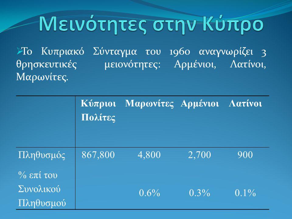  Το Κυπριακό Σύνταγμα του 1960 αναγνωρίζει 3 θρησκευτικές μειονότητες: Αρμένιοι, Λατίνοι, Μαρωνίτες.