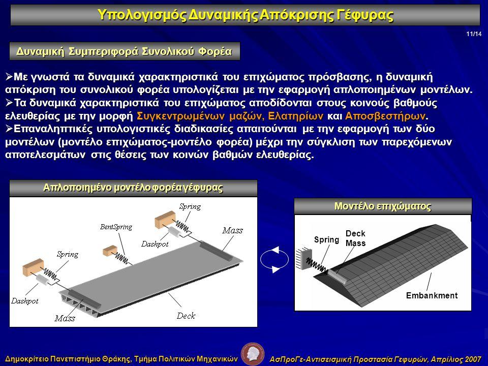 Υπολογισμός Δυναμικής Απόκρισης Γέφυρας 11/14 Δυναμική Συμπεριφορά Συνολικού Φορέα  Με γνωστά τα δυναμικά χαρακτηριστικά του επιχώματος πρόσβασης, η δυναμική απόκριση του συνολικού φορέα υπολογίζεται με την εφαρμογή απλοποιημένων μοντέλων.