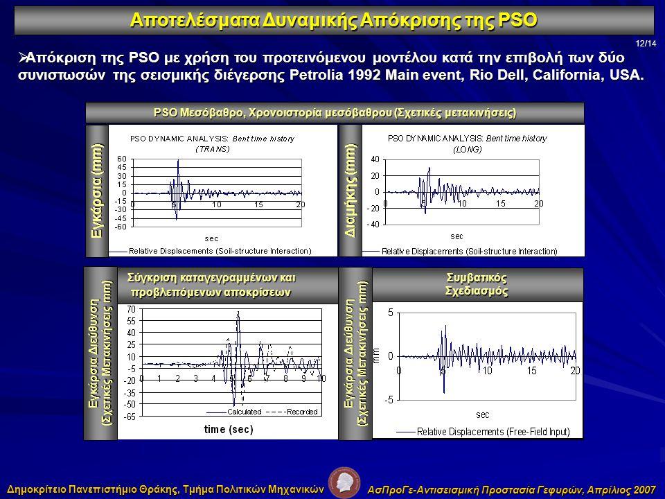 Αποτελέσματα Δυναμικής Απόκρισης της PSO 12/14  Απόκριση της PSO με χρήση του προτεινόμενου μοντέλου κατά την επιβολή των δύο συνιστωσών της σεισμικής διέγερσης Petrolia 1992 Main event, Rio Dell, California, USΑ.