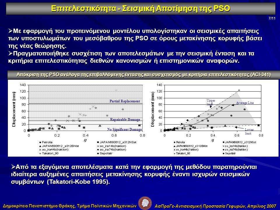 Επιτελεστικότητα - Σεισμική Αποτίμηση της PSO 7/11  Με εφαρμογή του προτεινόμενου μοντέλου υπολογίστηκαν οι σεισμικές απαιτήσεις των υποστυλωμάτων του μεσόβαθρου της PSO σε όρους μετακίνησης κορυφής βάσει της νέας θεώρησης.
